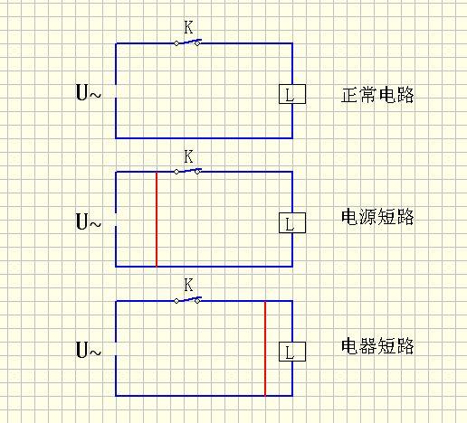 图1为正常使用电路; 图2为电源短路,会造成前级保护电路跳闸(如邻居