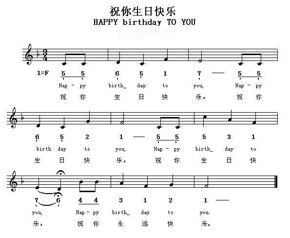 生日快乐歌简谱 电子琴