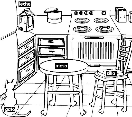 求厨房简笔画