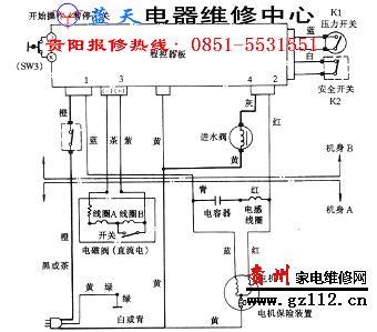 洗衣机的甩干机电机有3跟线黄红蓝3跟线怎么接交流电容和电源线急用高