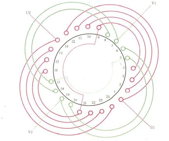 水泵24槽电机线圈绕法图解法