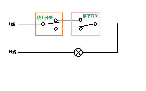 两个开关控制两个灯,主线为一火一零怎么接,是控火线嘛?