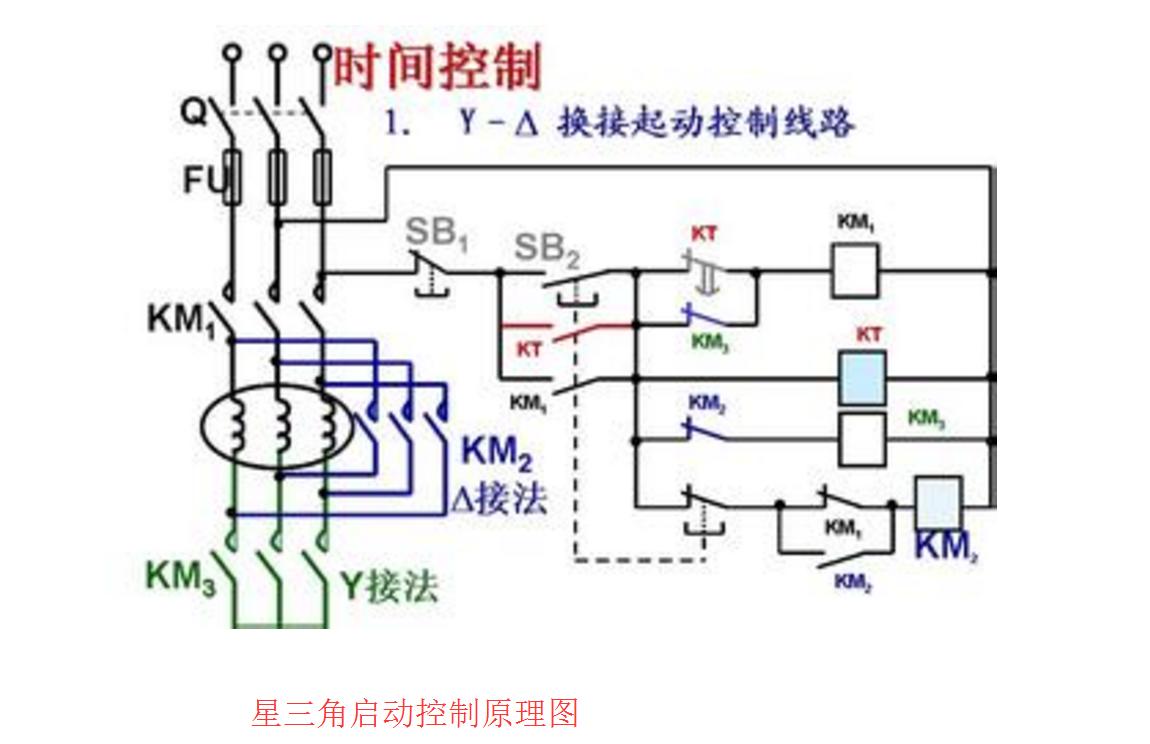 六个接线柱接线图是星三角接线,接线如图: 如果要在电路中加工作指示