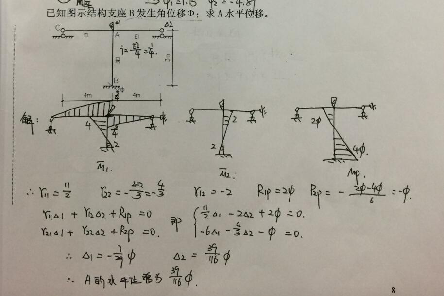 已知图示结构支座发生角位移Φ;求a水平位移(结构力学