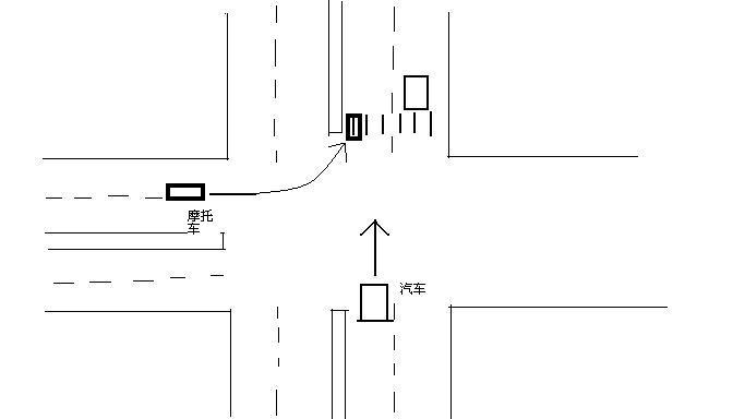 摩托车在没有红绿灯十字路口左转撞上右侧直行机动车