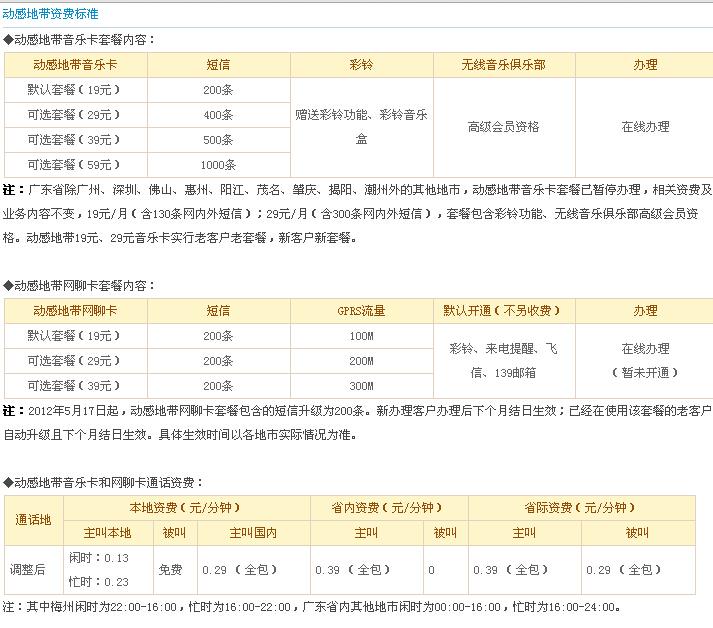 China-C音乐简谱