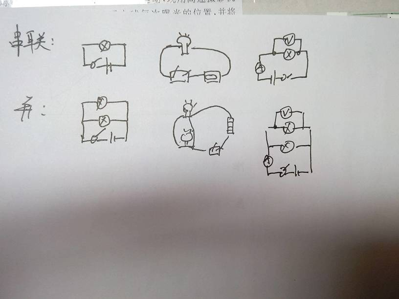 物理中,串联和并联电路图和实物图应该怎么画,怎么看?