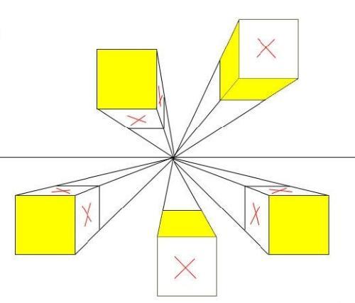 素描画正方体的时候,我总是画成长方体,到底是为什么?