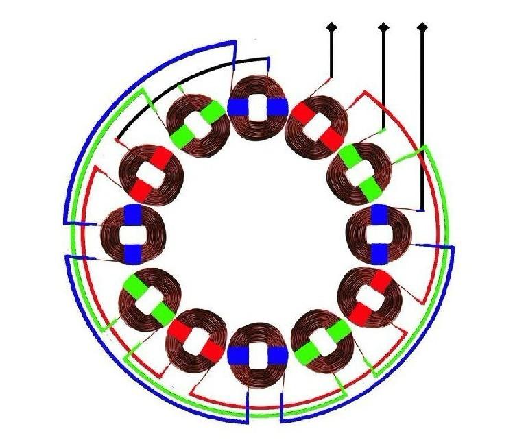 自制盘式发电机8个磁极对6个线圈但6个线圈怎么接出两相直流电?