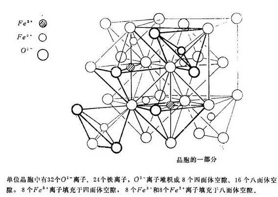 求四氧化三铁结构示意图.要的是图片!