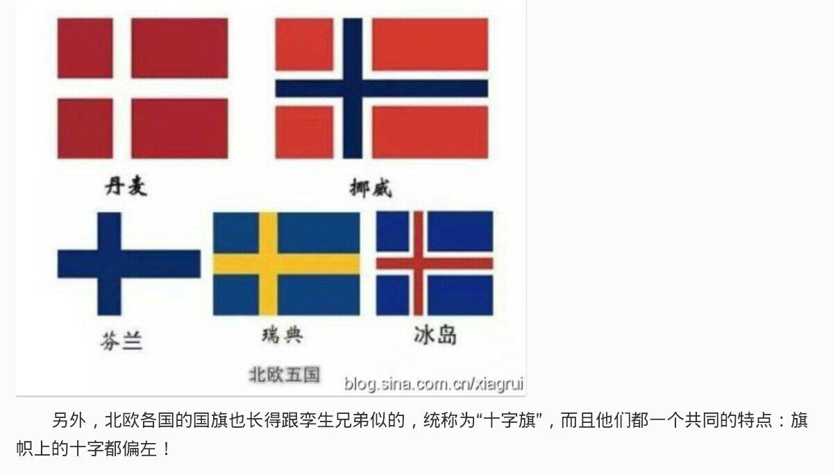 北欧五国,瑞士,英格兰都是十字架国旗图片