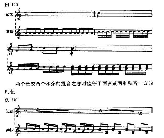 钢琴五线谱音乐符号