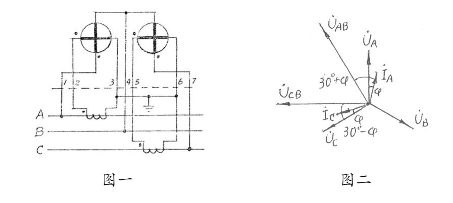 在三相电源和三相负载都对称(阻抗三角形全等)的电路中,三相线电压和