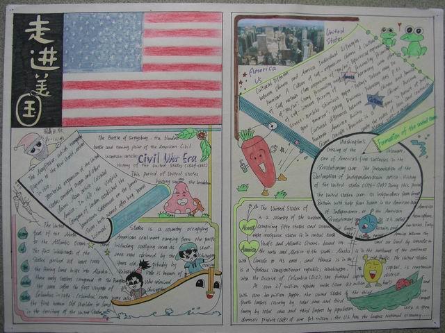 走进美国手抄报英语图片
