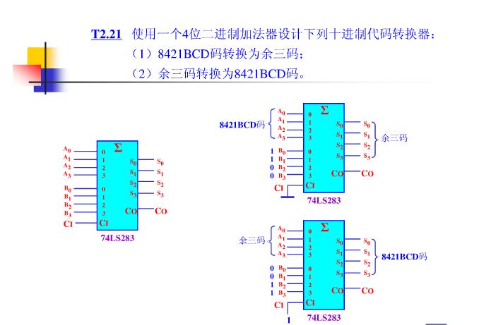急求数电课程设计 实现4位超前进位加法器74ls283的逻辑图功能 余三码