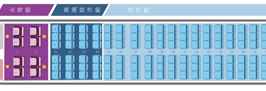使用机型是空客a320,头等舱是一排4座,经济舱是一排6座.图片