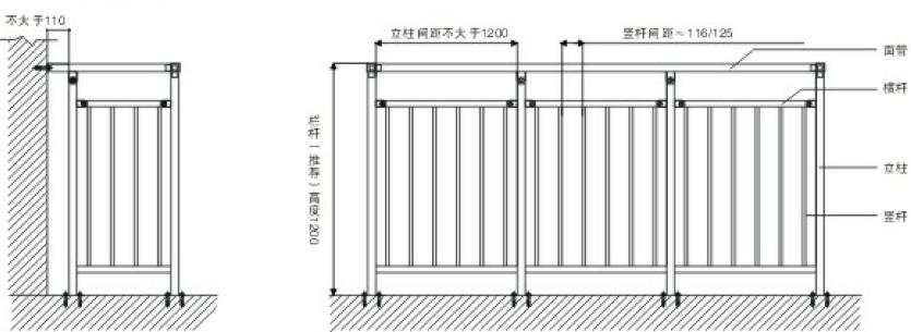 建筑平面图阳台栏杆应该怎么画