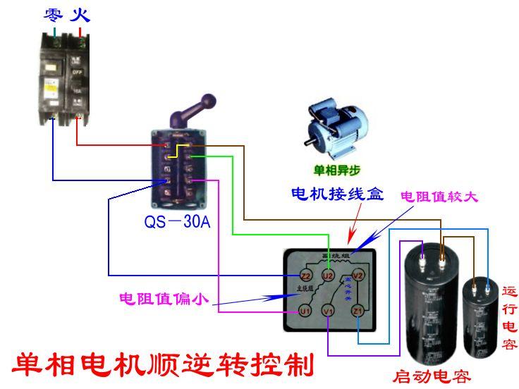 单相双值电容电动机 接线图