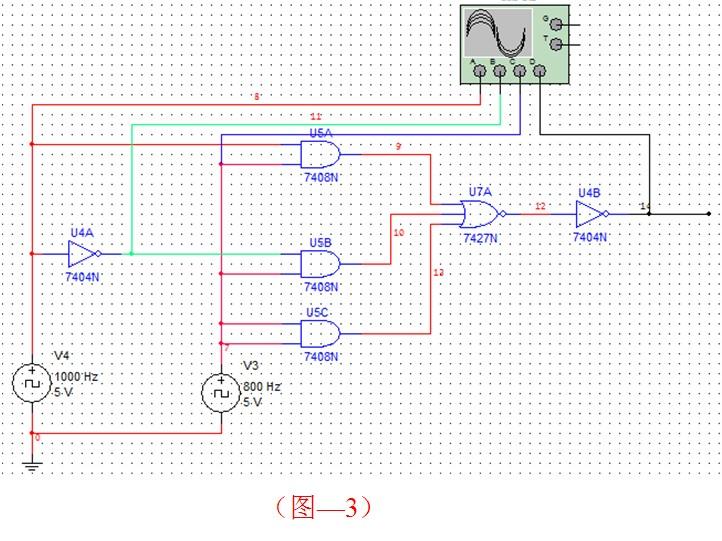 组合逻辑电路的常用组合逻辑电路