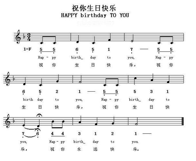 《童话》和《生日快乐》钢琴或电子琴的简谱图片