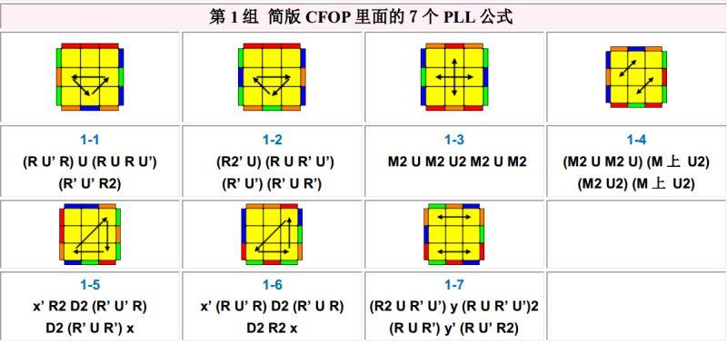魔方前两层与顶层已拼好 要把侧面第三层的棱和角交换