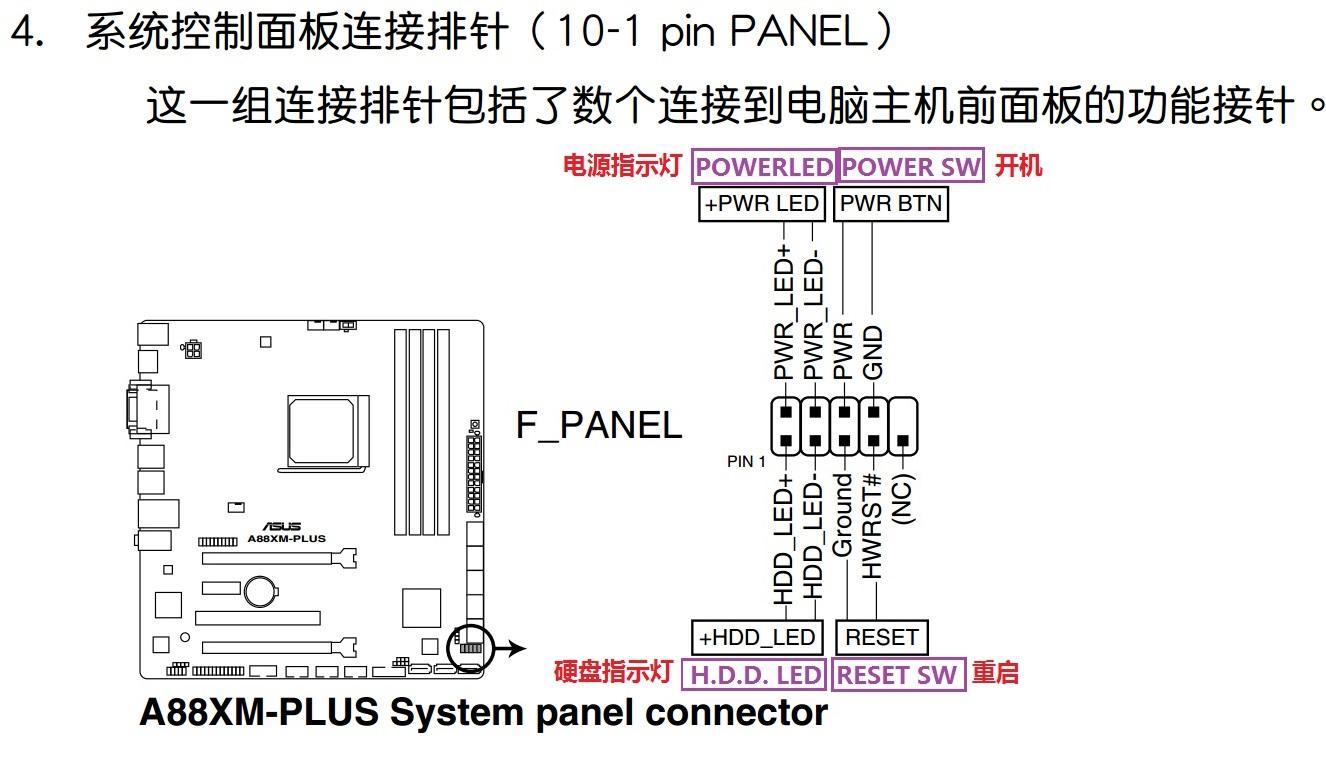 华硕a88xm-plus 主板怎么接线