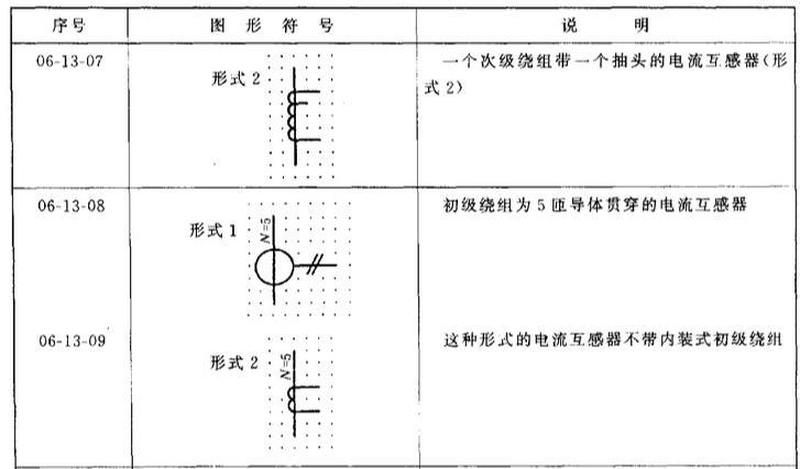 电流表的符号是什么_消谐器电气符号_电流互感器的电气符号