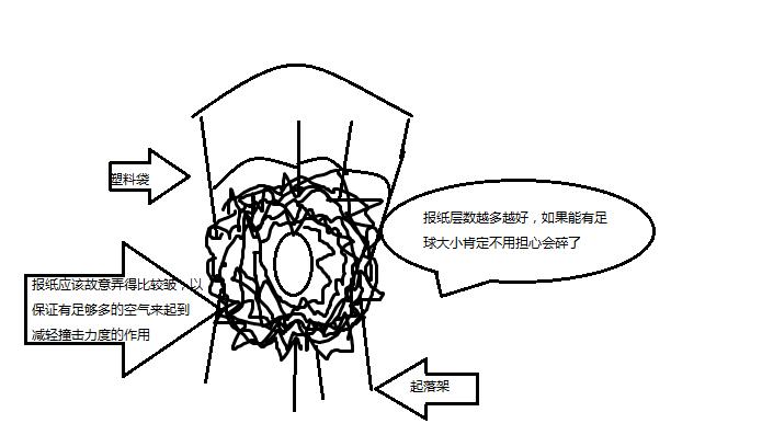鸡蛋包装结构图手绘