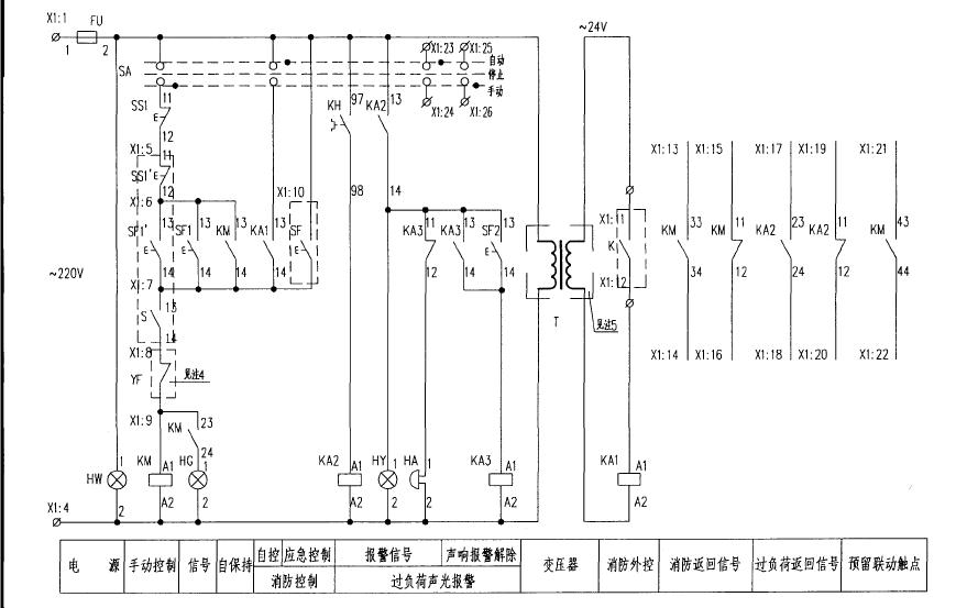排烟风机控制电路图转换成plc梯形图