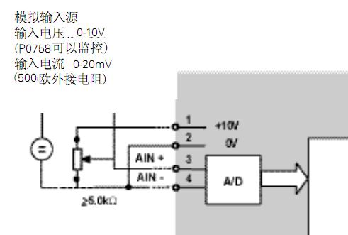 西门子420变频器和电位器如何连接