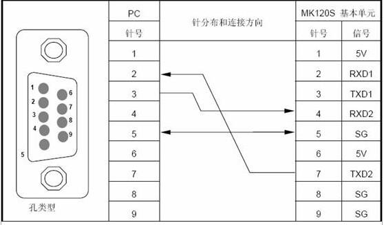 台达plc rs485通讯时,一台做主站,一台做从站,主站和从站plc是否能用