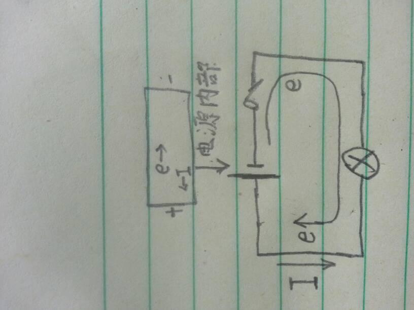 物理电流方向问题.