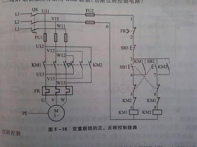 接触器联锁的三相异步电动机正反转控制线路和双重联锁的正反转控制线