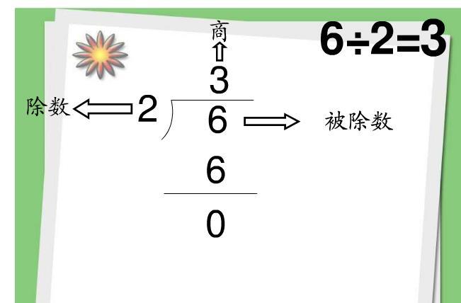 请问除法竖式计算的格式图片