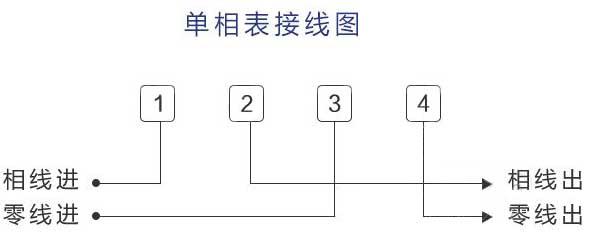 上海唯光单相电子式电表接线图