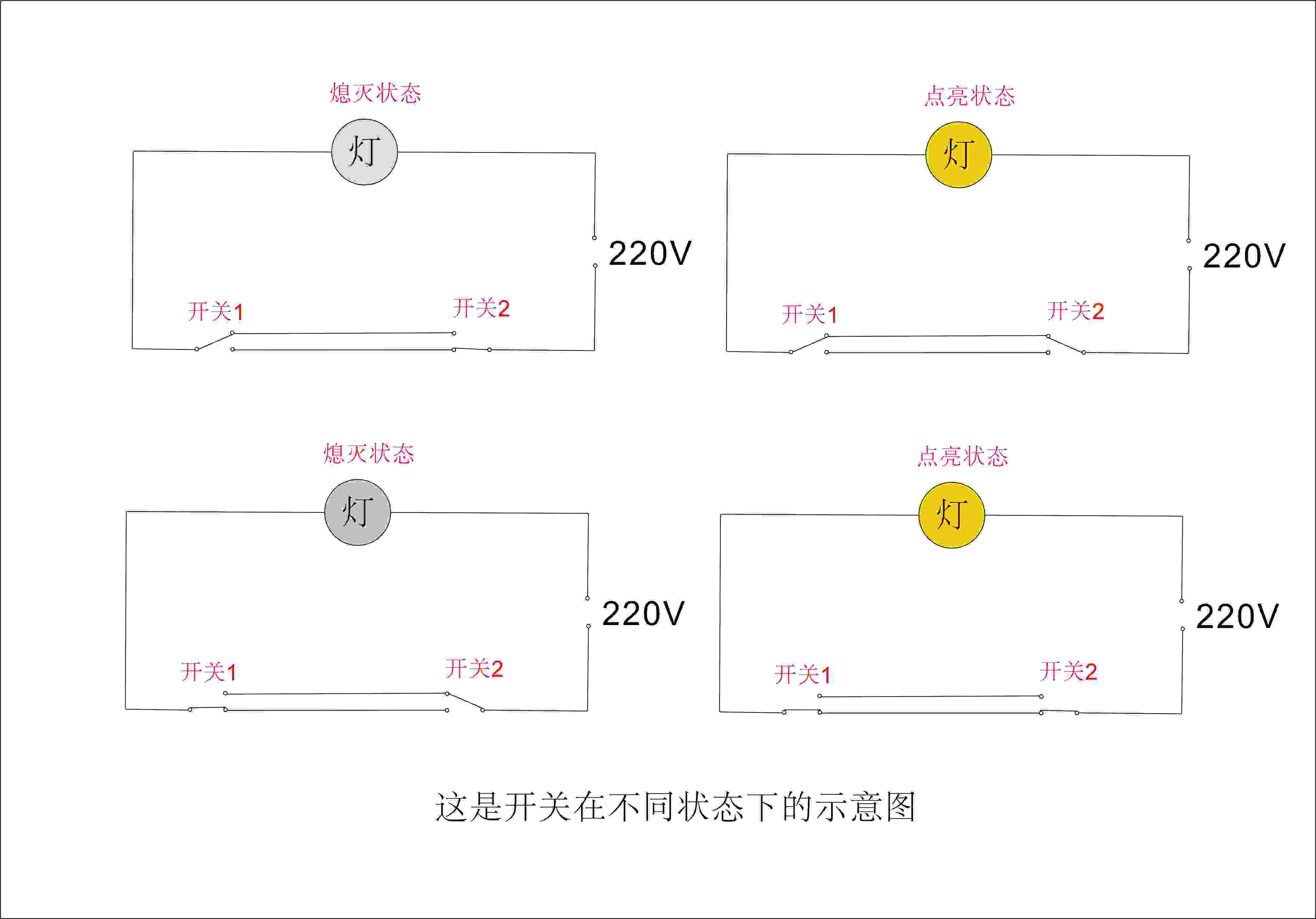 两个开关之间有两根线互接,中心端分别接灯的一端或者进线(火线).