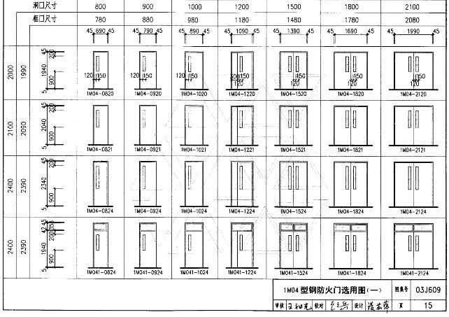 防火门标准图集03j609—15是什么样的