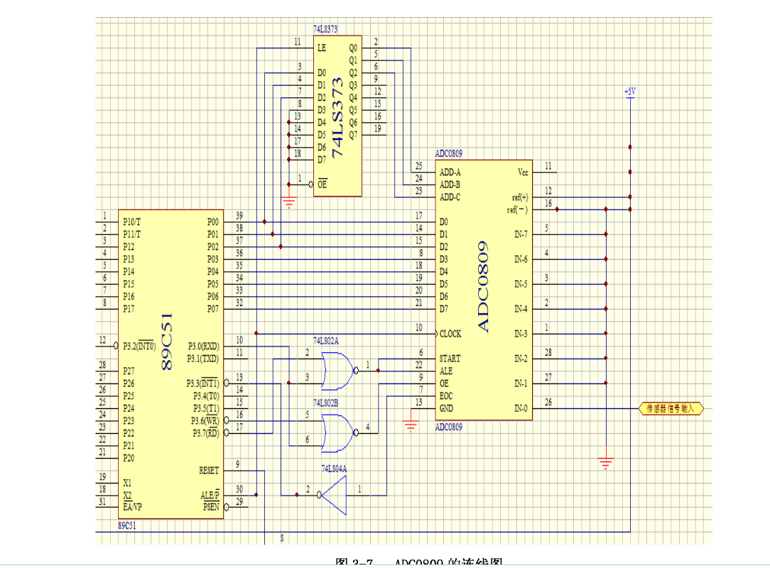 用stc单片机,adc0809和mq3酒精传感器做的酒精测量仪