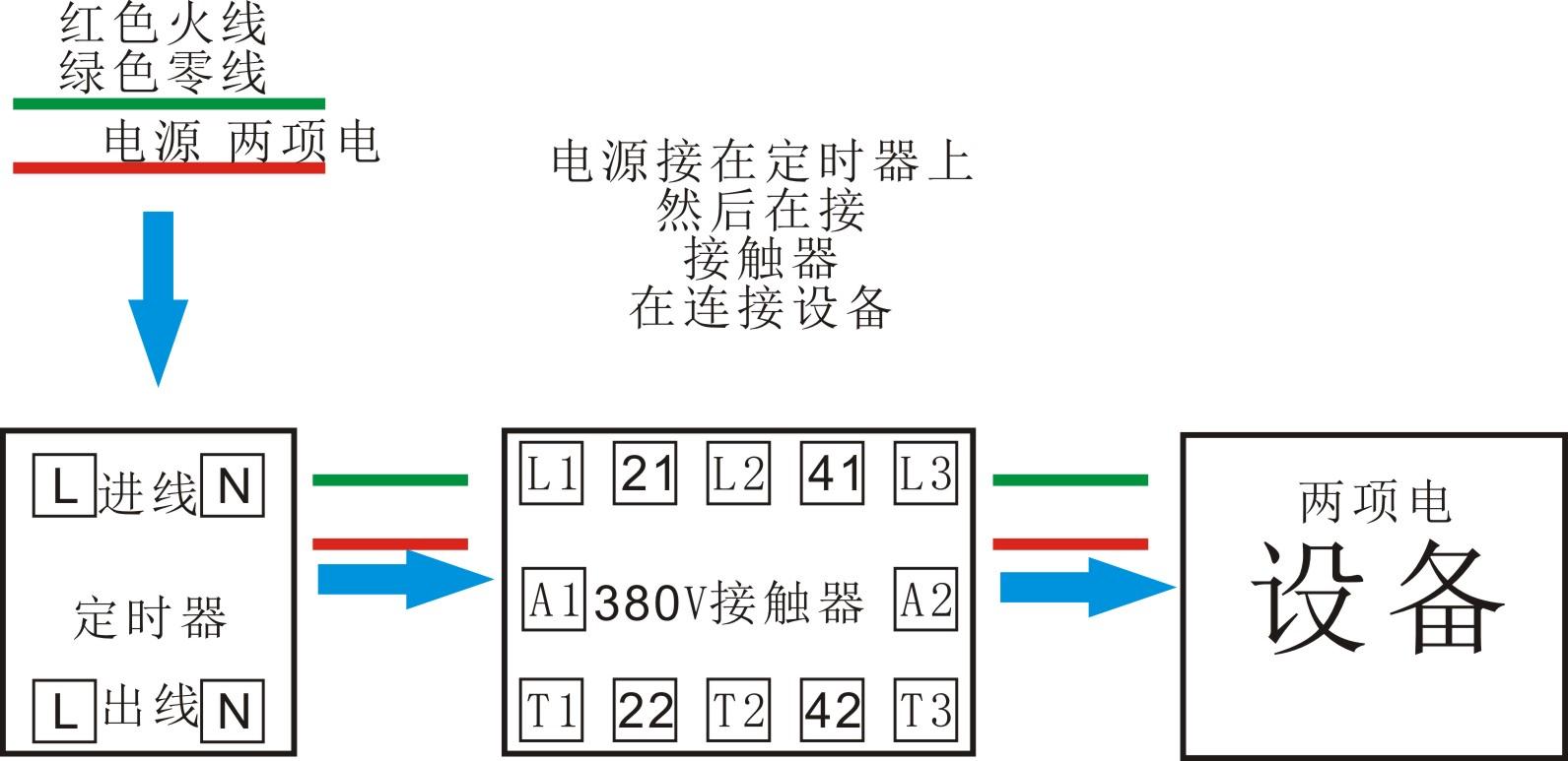 定时器接380v接触器线路图(输入,输出都是两项电)