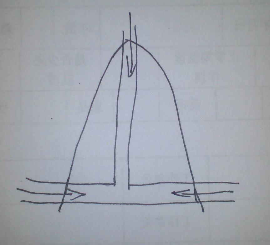 画出詹天佑两种凿井方法的示意图 并非从文中画线的部分 ,写四字词语图片