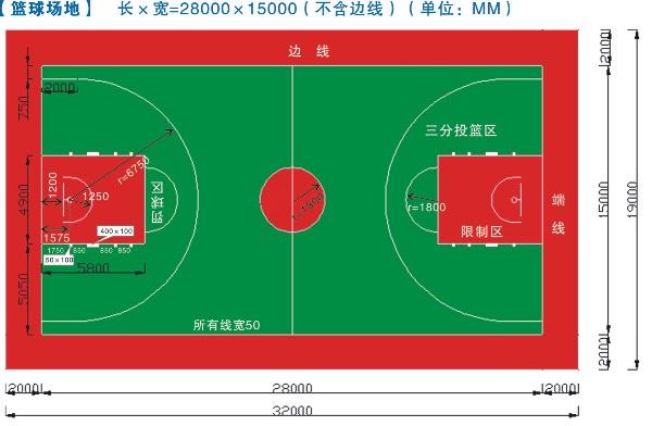 篮球场平面效果图,一般是用什么软件画的(体育行业)