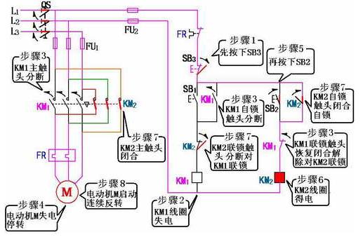 展开全部 三相异步电动机正反转控制接线图: 实际操作中全过程动作