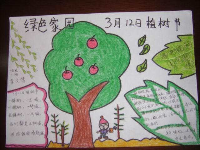 植树节手抄报画画图片