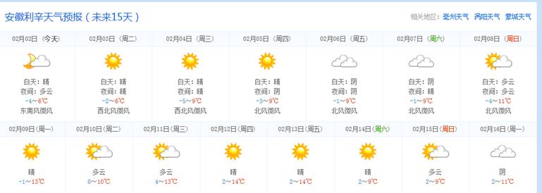 天气预报15天利辛+