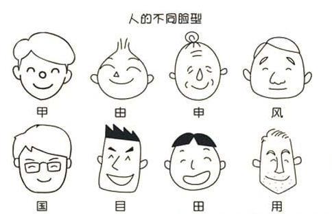 人的脸型一般是什么时候定型的,大概几岁?