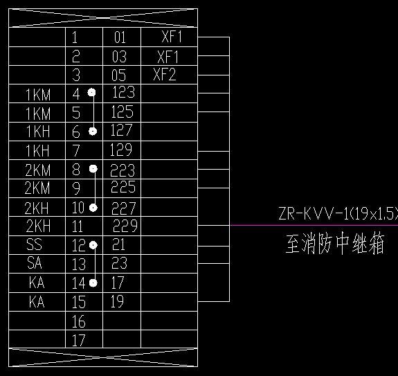 工程技术科学 向ta提问私信ta  展开全部 从左往右 第一列:端子排左侧