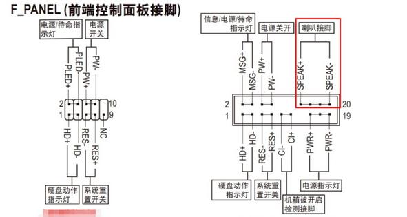 技嘉主板开关接线图 技嘉主板GA EP41T-UD3L的开关处怎么接线(图2)  技嘉主板开关接线图 技嘉主板GA EP41T-UD3L的开关处怎么接线(图7)  技嘉主板开关接线图 技嘉主板GA EP41T-UD3L的开关处怎么接线(图9)  技嘉主板开关接线图 技嘉主板GA EP41T-UD3L的开关处怎么接线(图13)  技嘉主板开关接线图 技嘉主板GA EP41T-UD3L的开关处怎么接线(图16)  技嘉主板开关接线图 技嘉主板GA EP41T-UD3L的开关处怎么接线(图19) 为了解决用户