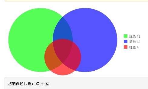 乐嘉性格色彩测试