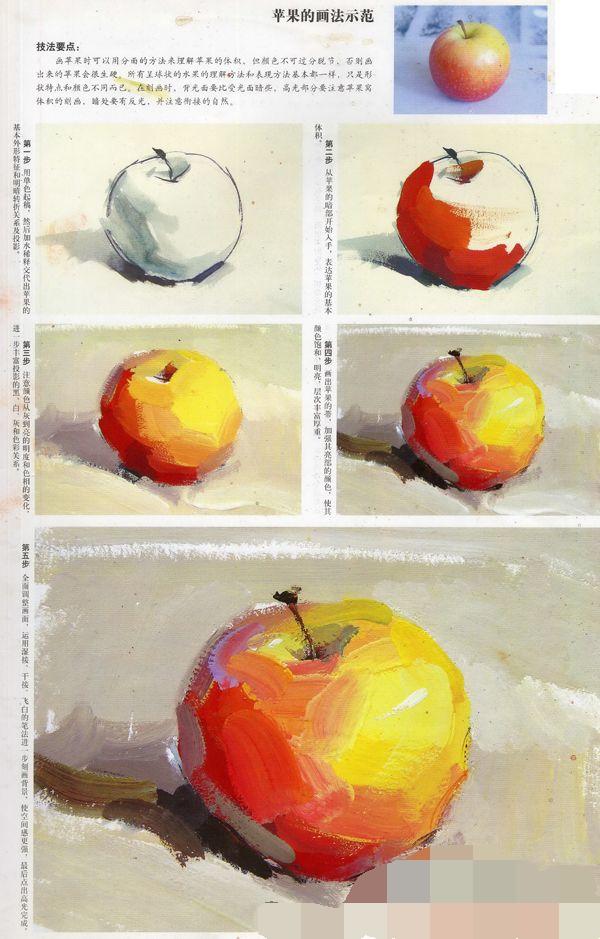 如何用水彩画苹果