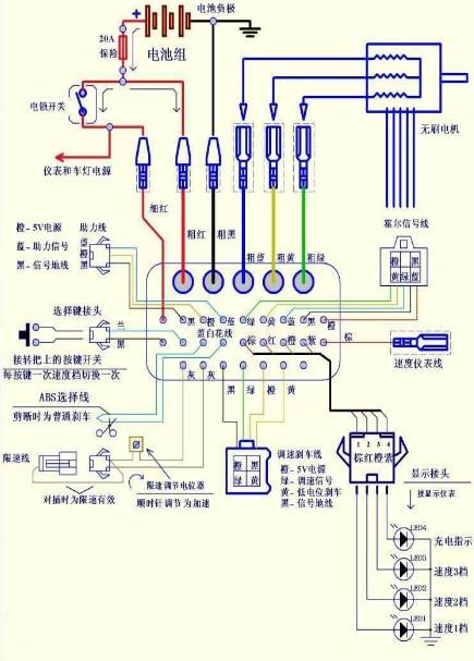 电动车控制器接线方法